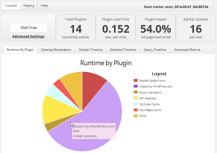 [Wordpress Optimization]_P3-Plugin-Performance-Profiler-Result